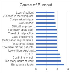 causesofburnout